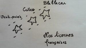 Licornes françaises: critéo, blablacar, vente-privée