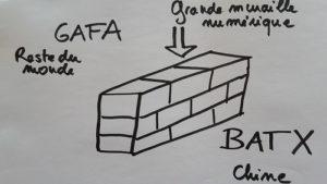 BATX GAFA Grande muraille numérique Chine